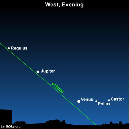 2015-june-3-venus-jupiter-regulus-ecliptic