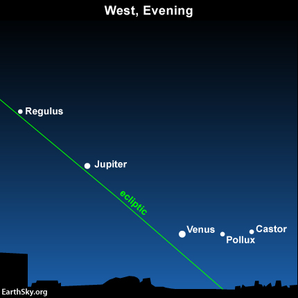 2015-june-3-venus-jupiter-regulus-ecliptic