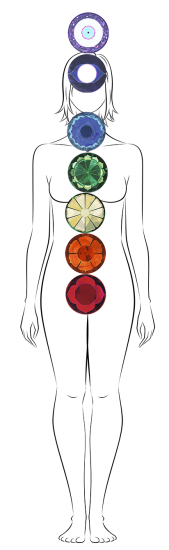 Female-full-body-with-Chakras